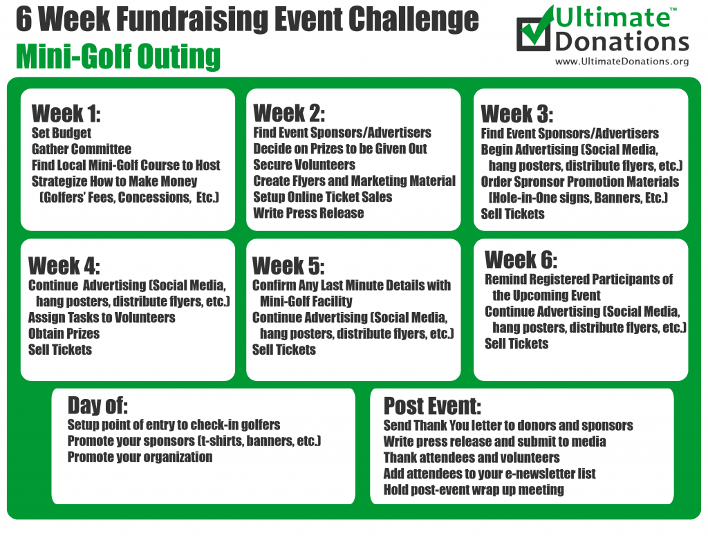 The 6 Week Fundraising Event Challenge: Mini-Golf Outing. Pull together a successful fundraising event in just 6 weeks!