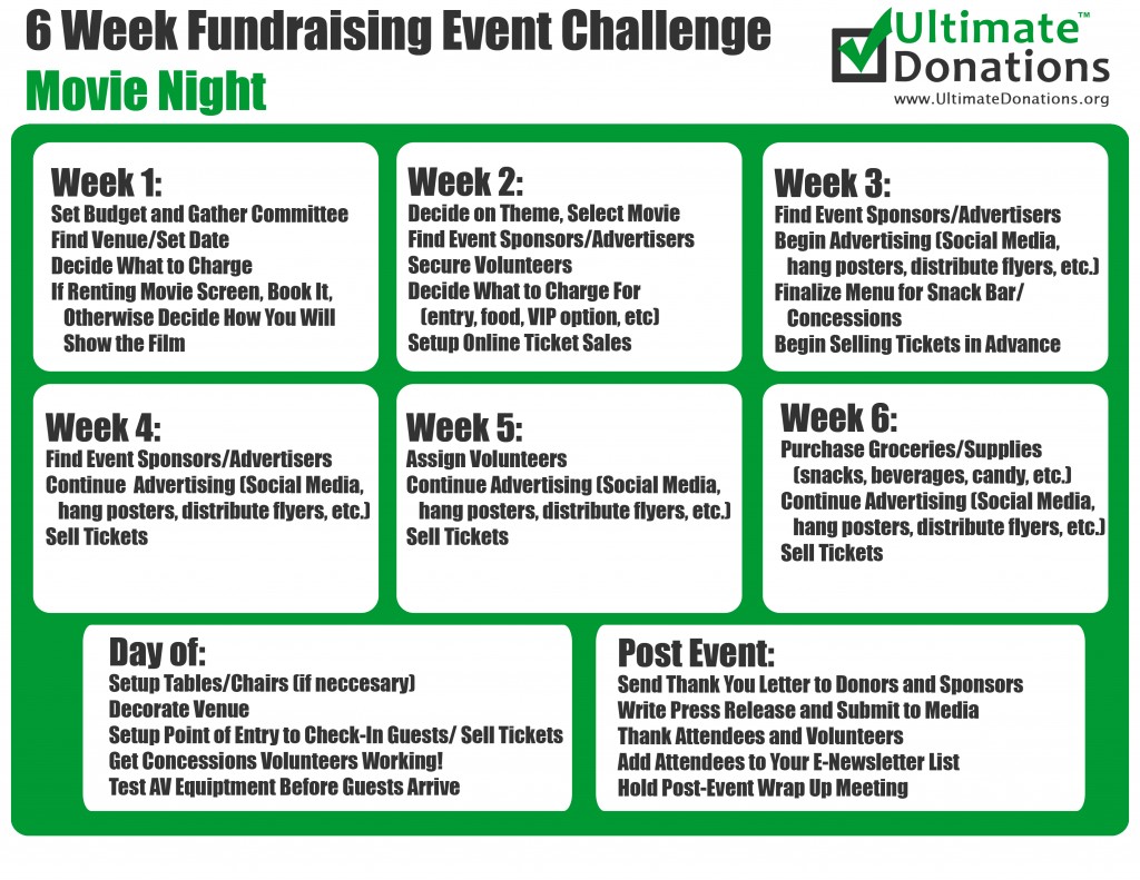 The 6 Week Fundraising Event Challenge: Movie Night. Pull together asuccessful fundraising event in just 6 weeks!