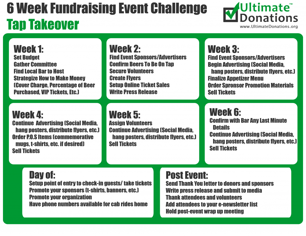 The 6 Week Fundraising Event Challenge: The Tap Takeover. Pull together a successful fundraising event in just 6 weeks!